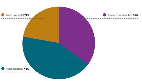 TASC_Chart 31