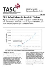 Publication cover - TASC PRSI Refund to Remove the Step Effect for Low Paid Workers
